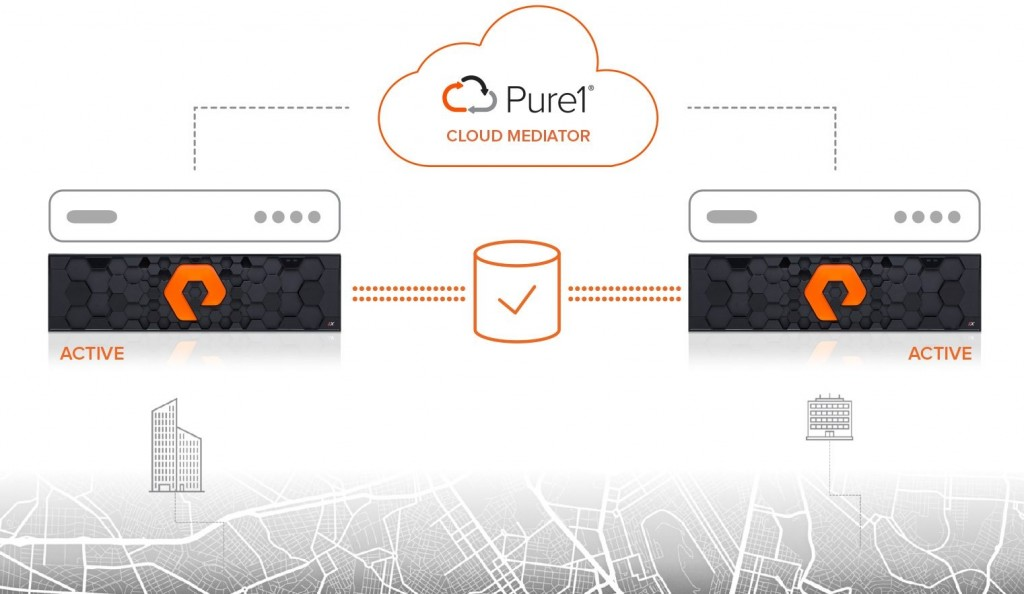 Active Cluster Pure Storage diagrama