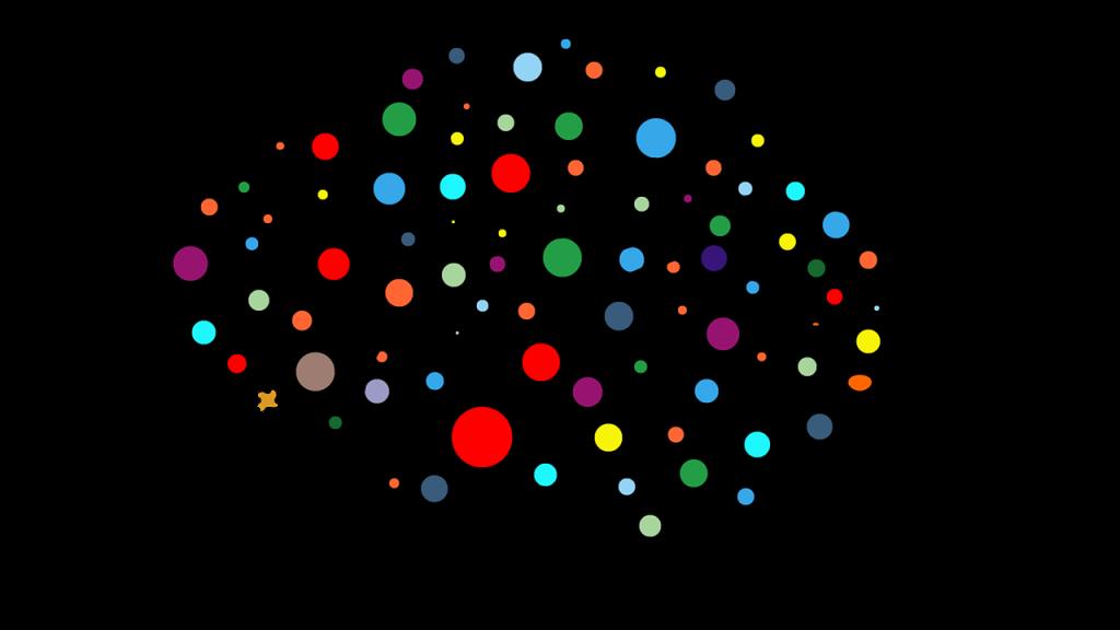 Concepto de redes neuronales artificiales